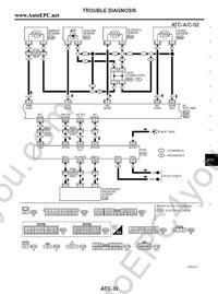 Nissan X-Trail T30 service manual, repair manual, workshop