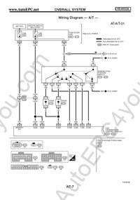 Nissan Patrol GR Y61, service manual, repair manual