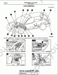 Mitsubishi USA Repair Manuals 2004