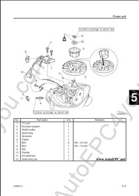 Yamaha Outboard Motors Service Manual, Specifications