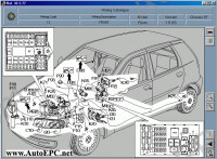 Alfa Romeo 166 The description of technology of repair and service, diagnostics, bodywork and other repair information.