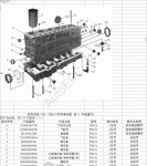 HOWO spare parts catalog for china lorry Howo